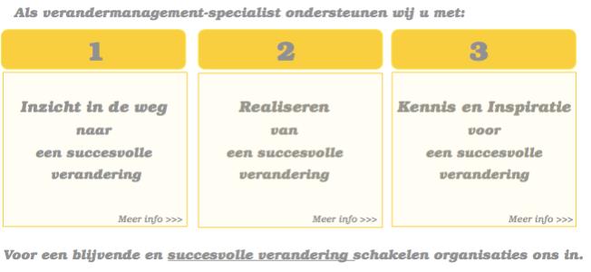 verandermanagement specialist